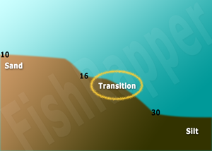 image of map showing marl transition